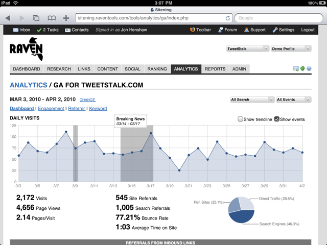 Checking Site Analytics on iPad