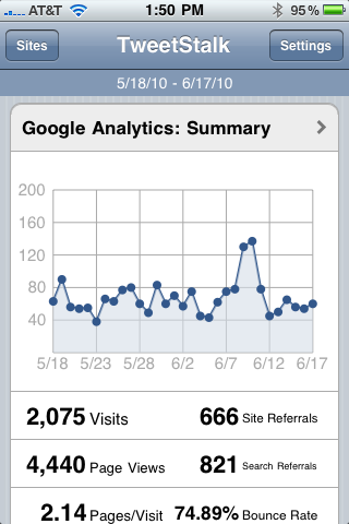 Google Analytics Summary - Raven iPhone App